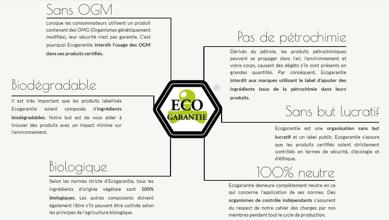 pourquoi-label-écogarantie.png